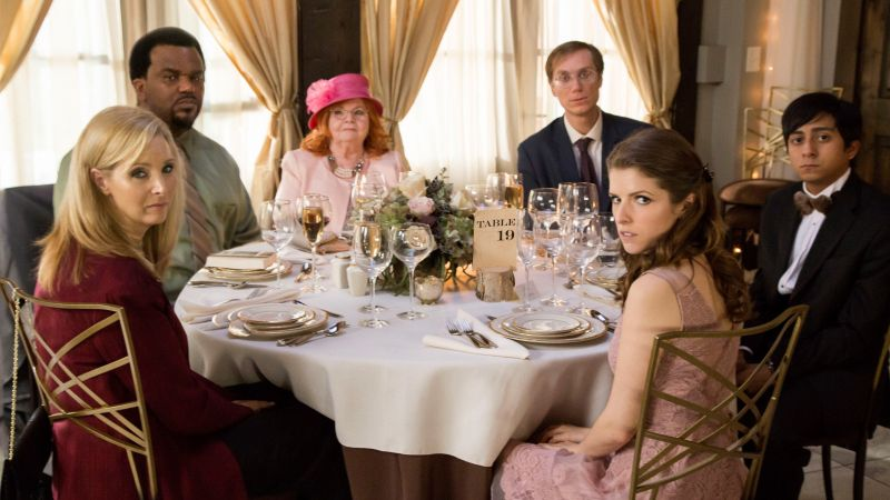 Table 19, Lisa Kudrow, Anna Kendrick, Craig Robinson